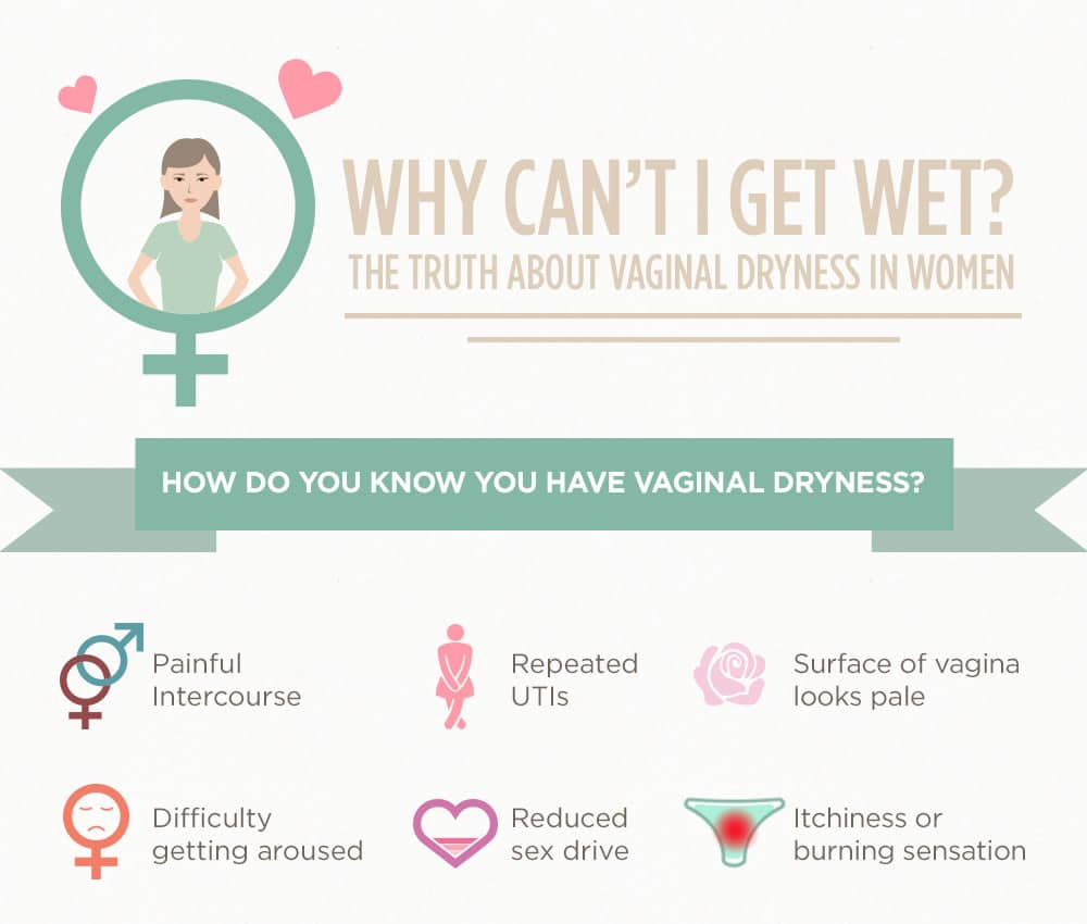 symptoms of vaginal dryness infographic